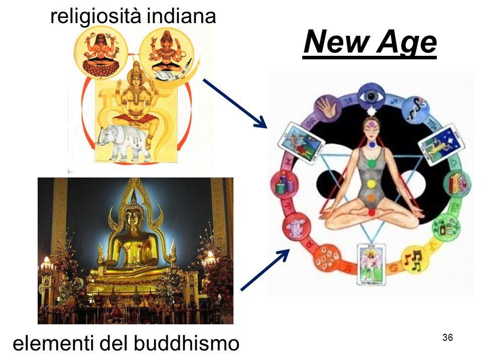 New Age religiosità indiana elementi del buddhismo