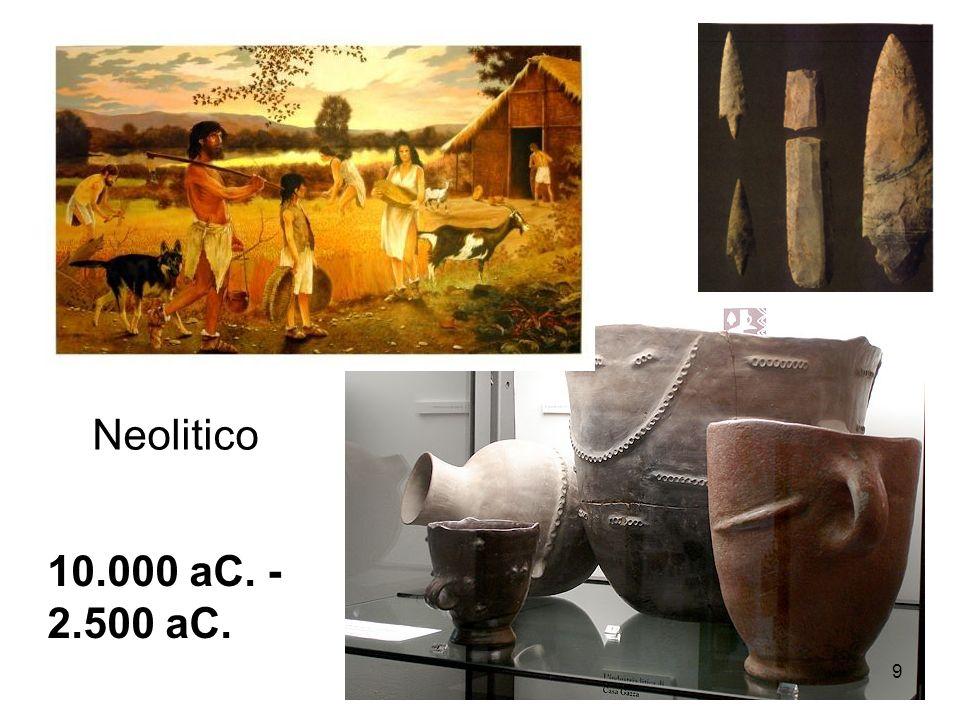 Neolitico Ci affidiamo… ai reperti preistorici del periodo neolitico (10.000 a. C. – 2.500 a. C.).