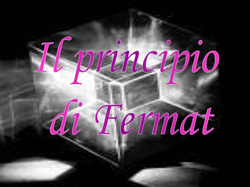 Il principio di Fermat