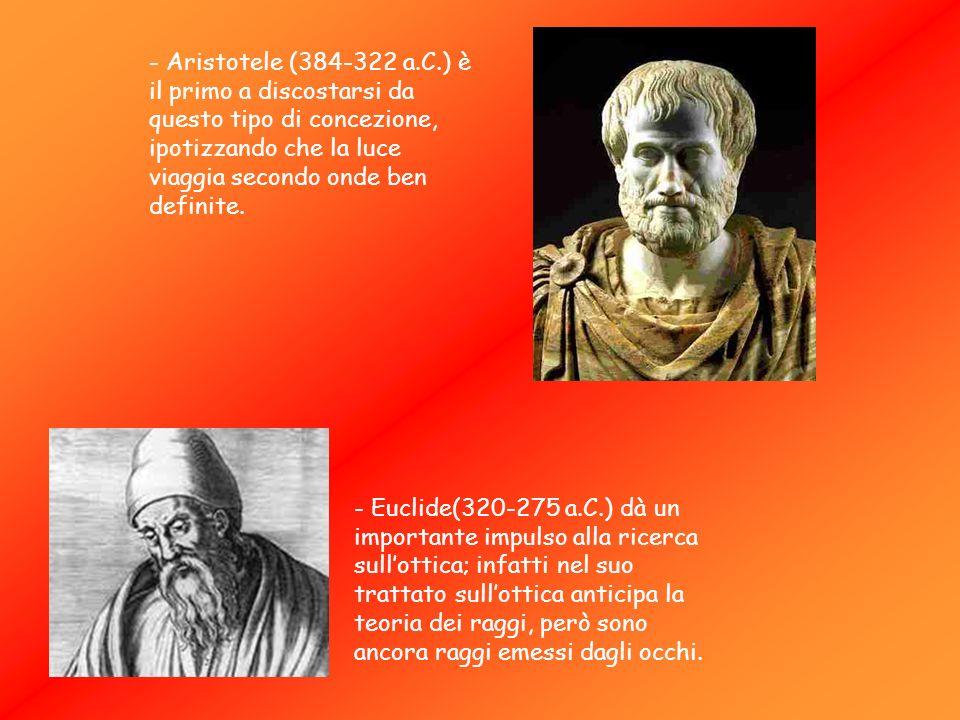 - Aristotele (384-322 a.C.) è il primo a discostarsi da questo tipo di concezione, ipotizzando che la luce viaggia secondo onde ben definite.
