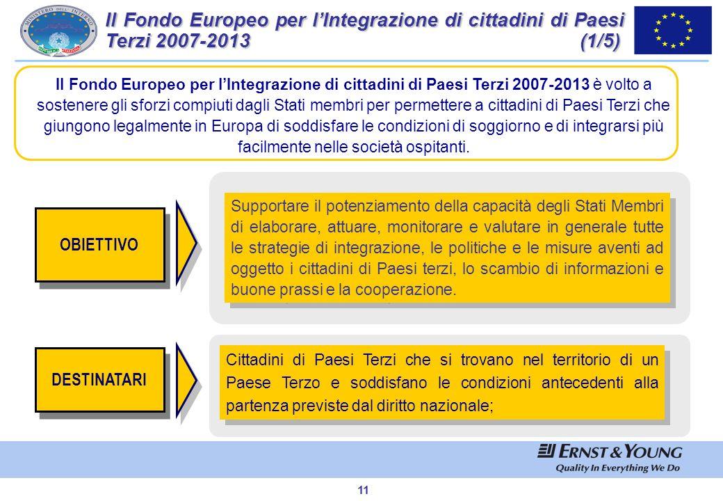 Il Fondo Europeo per l'Integrazione di cittadini di Paesi Terzi 2007-2013 (1/5)