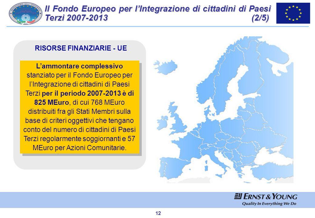 RISORSE FINANZIARIE - UE