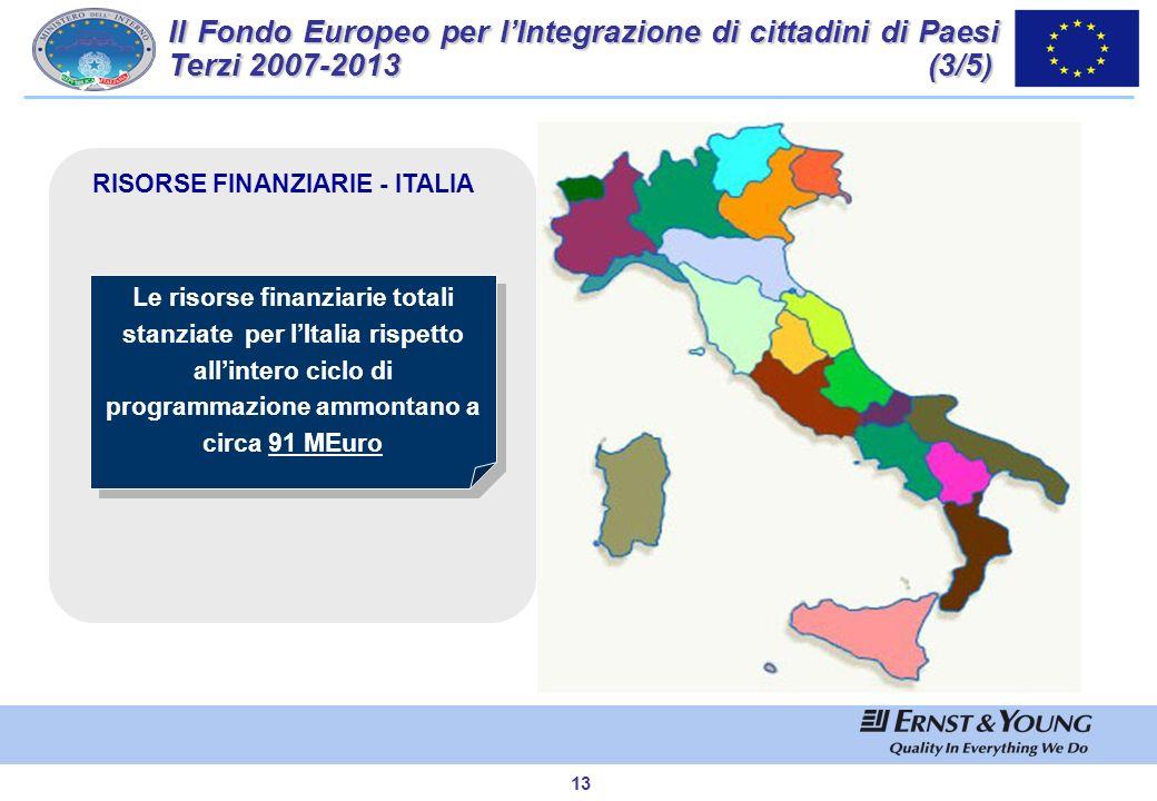 Il Fondo Europeo per l'Integrazione di cittadini di Paesi Terzi 2007-2013 (3/5)