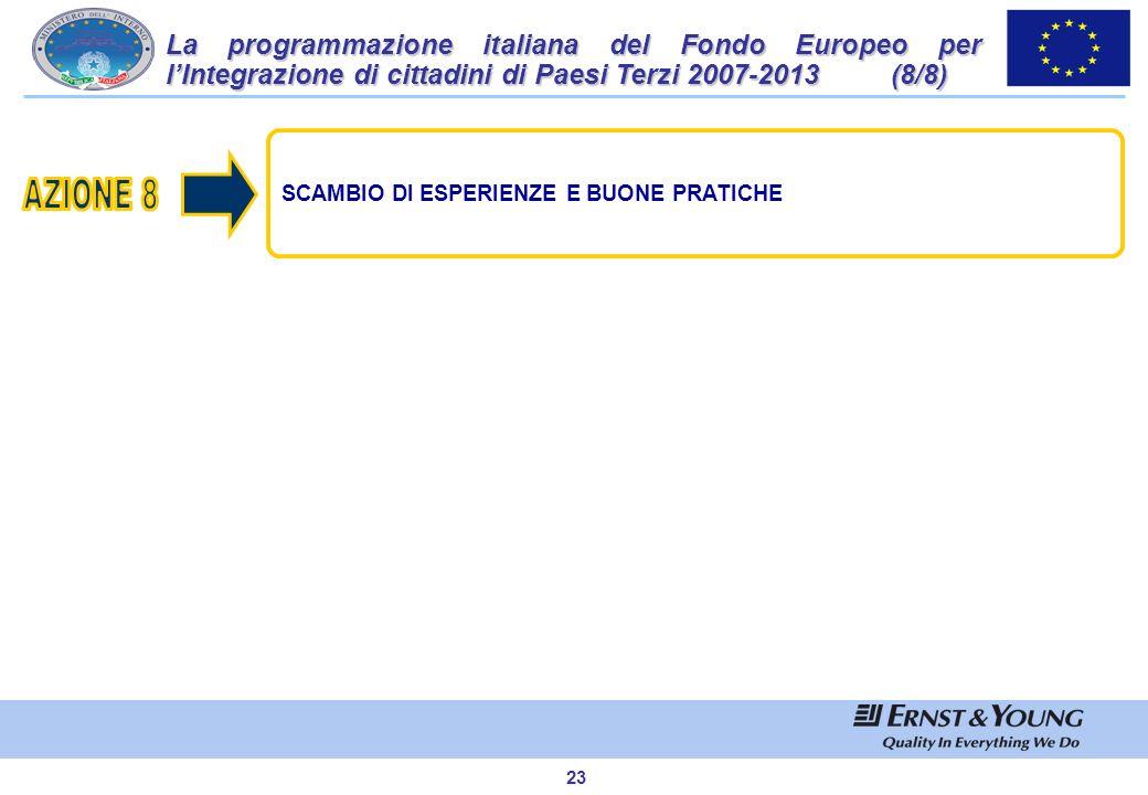 La programmazione italiana del Fondo Europeo per l'Integrazione di cittadini di Paesi Terzi 2007-2013 (8/8)
