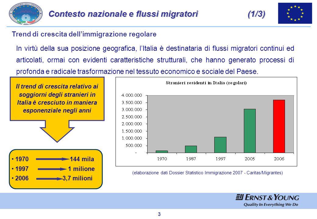 Contesto nazionale e flussi migratori (1/3)