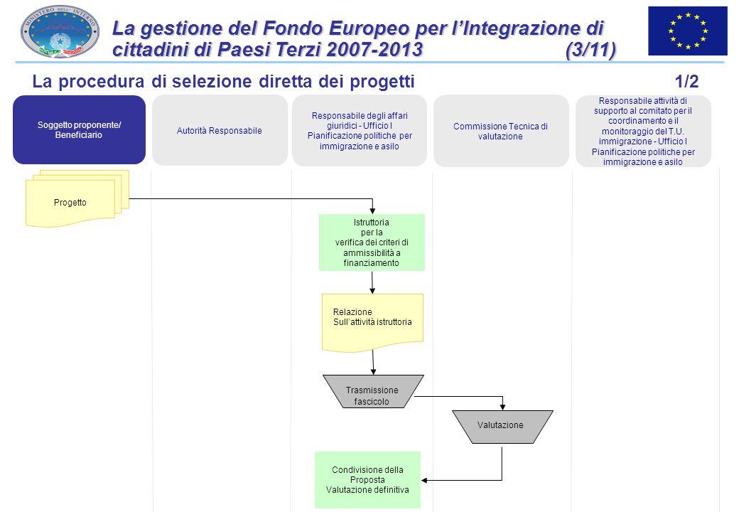 La gestione del Fondo Europeo per l'Integrazione di cittadini di Paesi Terzi 2007-2013 (3/11)
