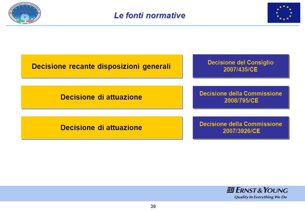Le fonti normative Decisione recante disposizioni generali
