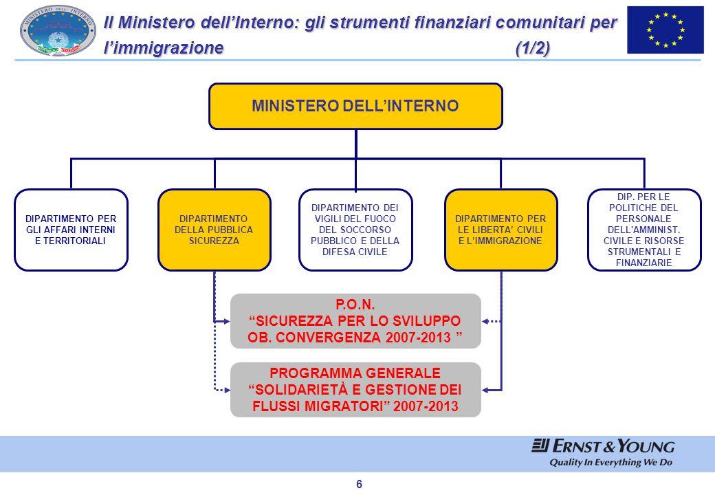 Il Ministero dell'Interno: gli strumenti finanziari comunitari per l'immigrazione (1/2)