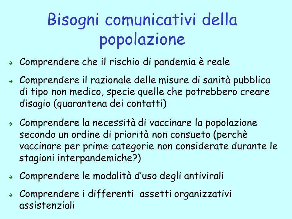 Bisogni comunicativi della popolazione