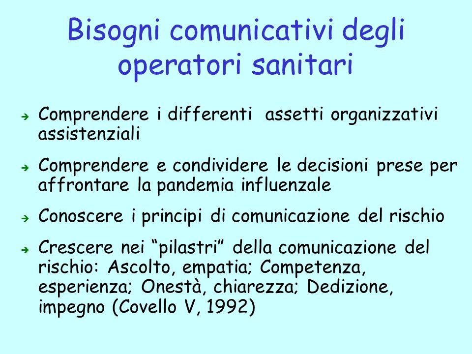 Bisogni comunicativi degli operatori sanitari