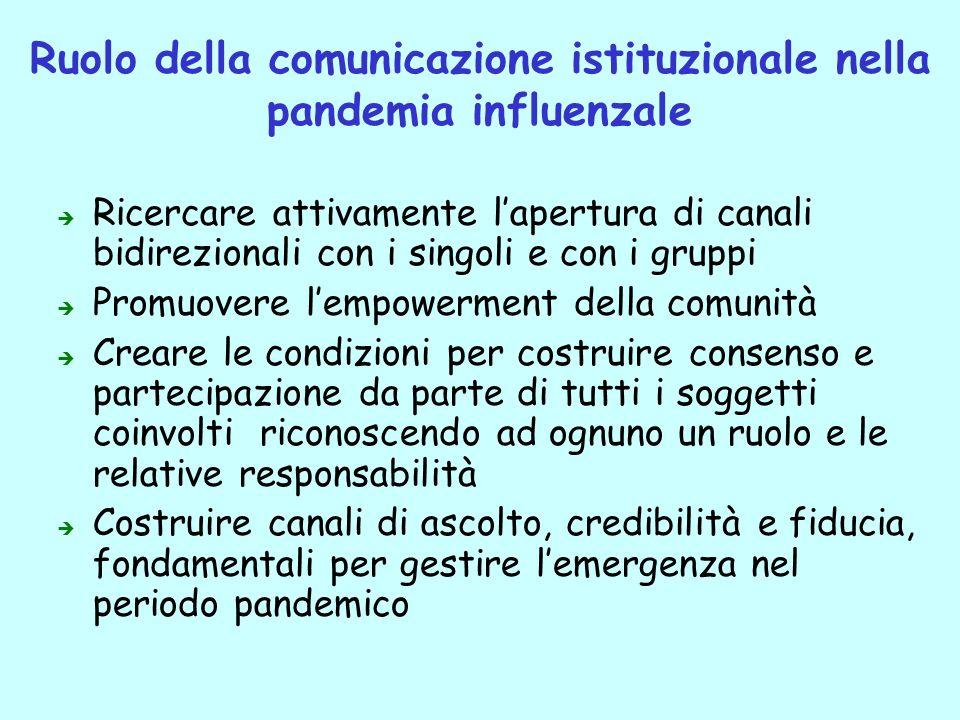 Ruolo della comunicazione istituzionale nella pandemia influenzale