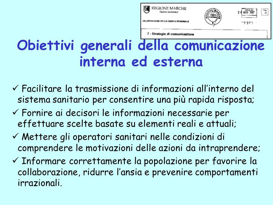 Obiettivi generali della comunicazione interna ed esterna