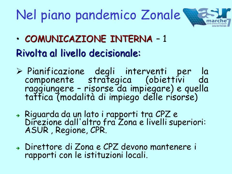 Nel piano pandemico Zonale