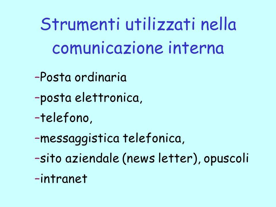 Strumenti utilizzati nella comunicazione interna
