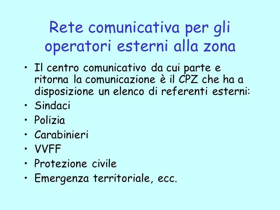 Rete comunicativa per gli operatori esterni alla zona