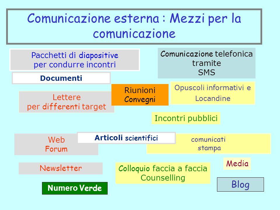 Comunicazione esterna : Mezzi per la comunicazione
