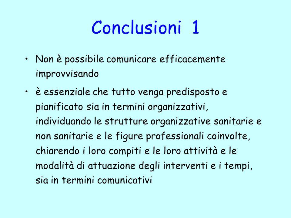 Conclusioni 1 Non è possibile comunicare efficacemente improvvisando