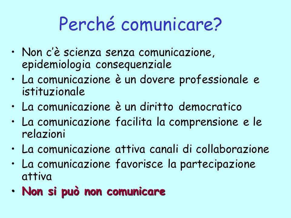 Perché comunicare Non c'è scienza senza comunicazione, epidemiologia consequenziale. La comunicazione è un dovere professionale e istituzionale.