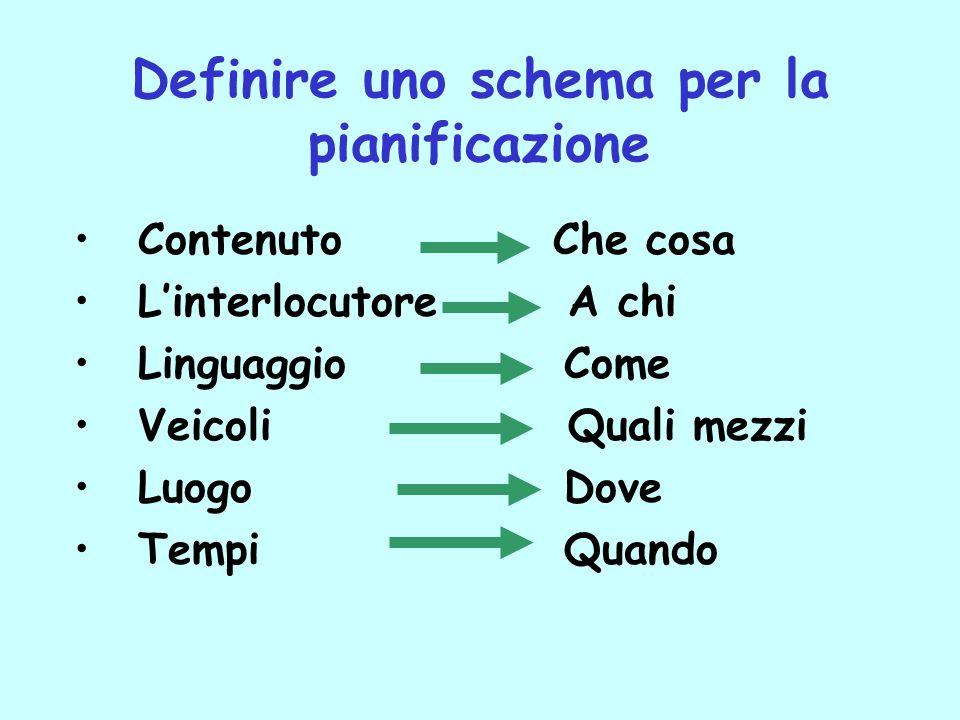 Definire uno schema per la pianificazione