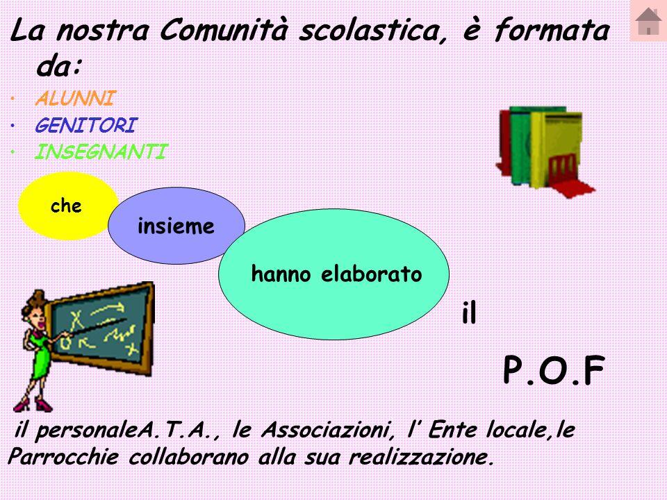 P.O.F La nostra Comunità scolastica, è formata da: il insieme