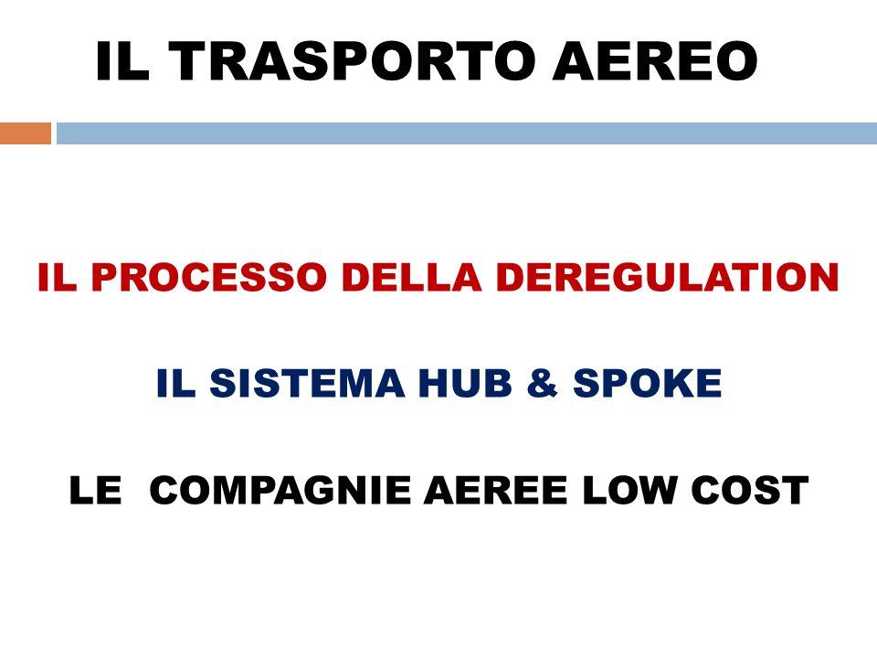 IL TRASPORTO AEREO IL PROCESSO DELLA DEREGULATION IL SISTEMA HUB & SPOKE LE COMPAGNIE AEREE LOW COST