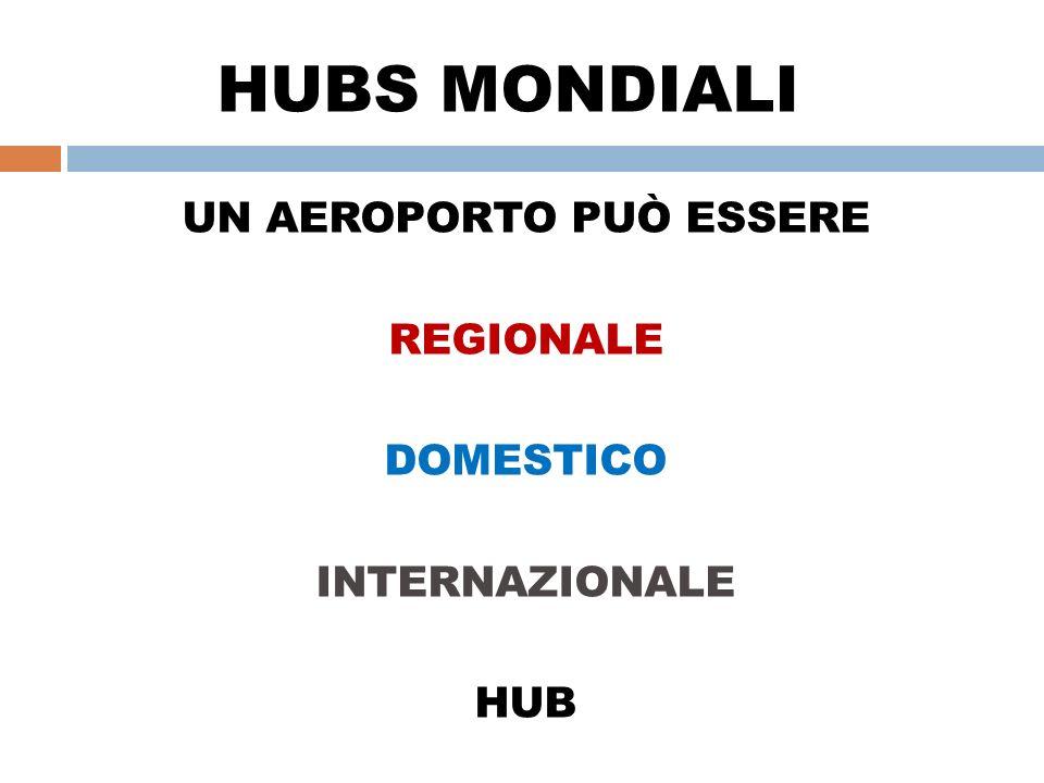 UN AEROPORTO PUÒ ESSERE REGIONALE DOMESTICO INTERNAZIONALE HUB