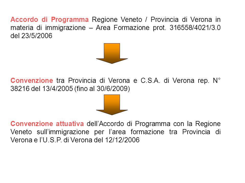 Accordo di Programma Regione Veneto / Provincia di Verona in materia di immigrazione – Area Formazione prot. 316558/4021/3.0 del 23/5/2006