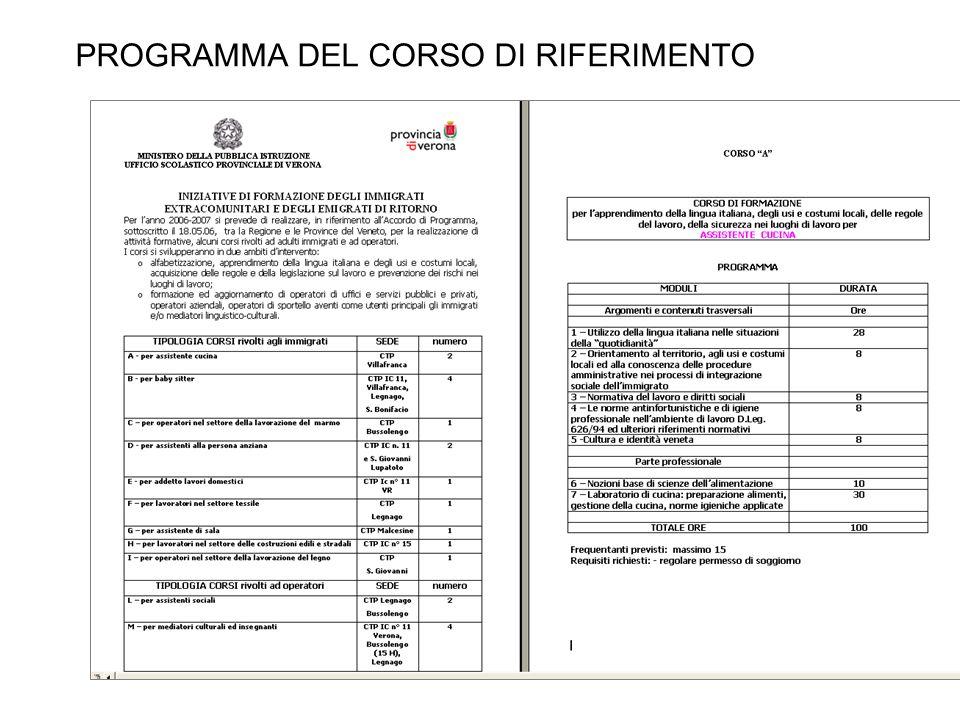 PROGRAMMA DEL CORSO DI RIFERIMENTO