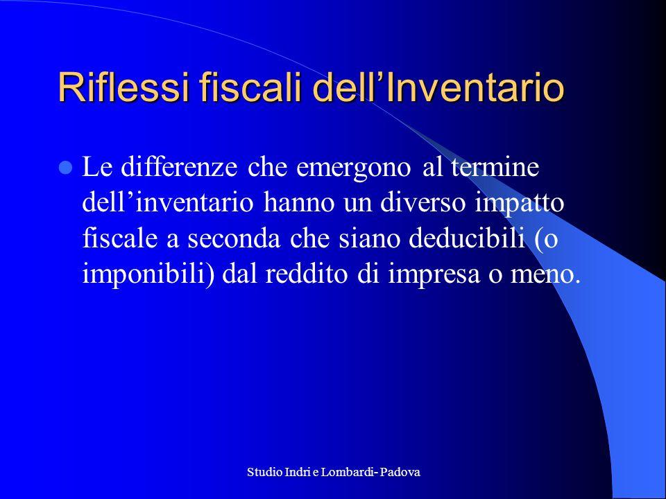 Riflessi fiscali dell'Inventario