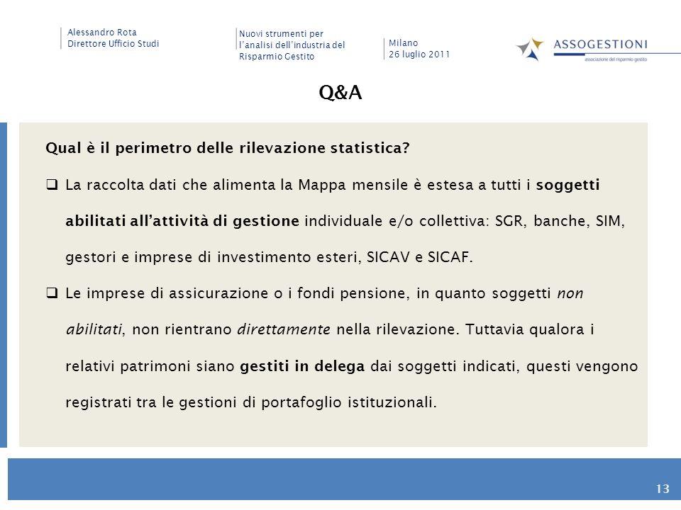 Q&A Qual è il perimetro delle rilevazione statistica
