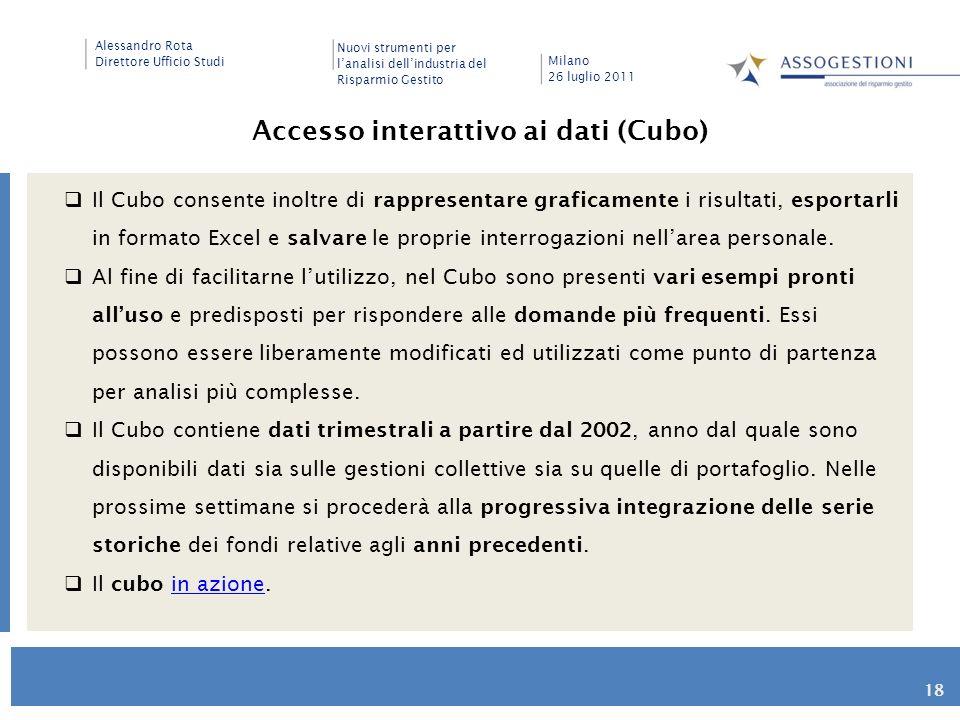 Accesso interattivo ai dati (Cubo)