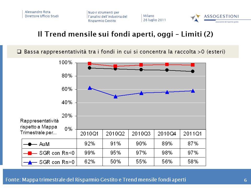 Il Trend mensile sui fondi aperti, oggi – Limiti (2)