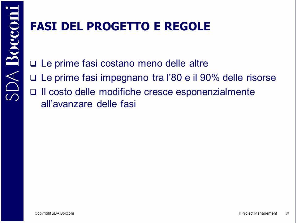 FASI DEL PROGETTO E REGOLE
