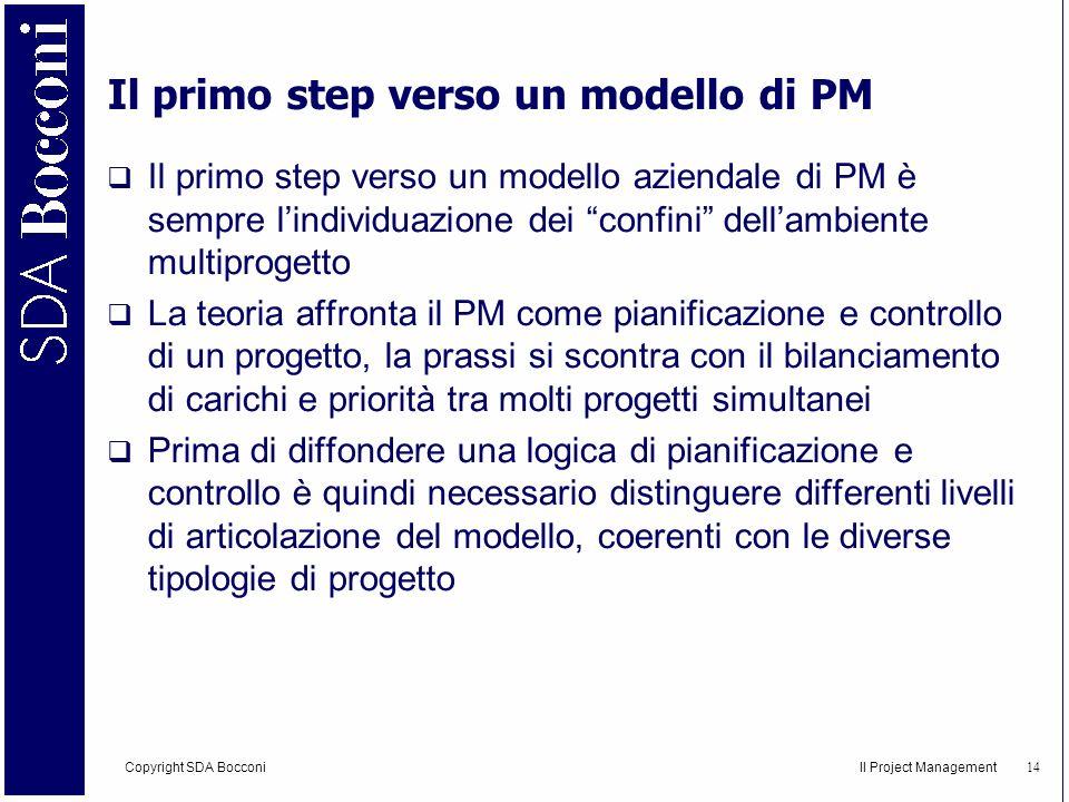 Il primo step verso un modello di PM