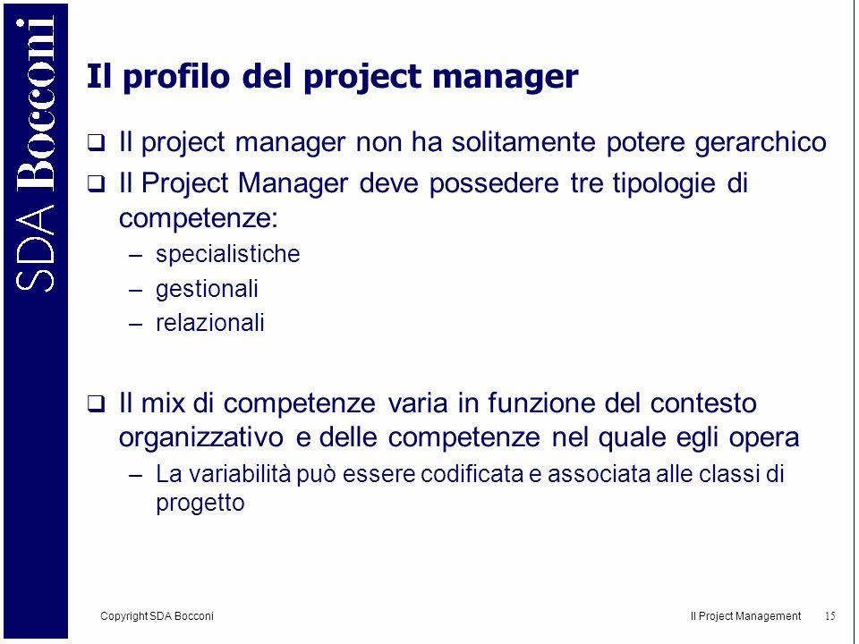 Il profilo del project manager