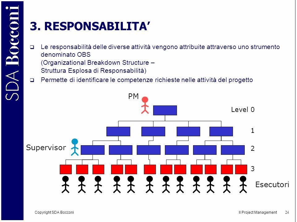 3. RESPONSABILITA' PM Supervisor Esecutori