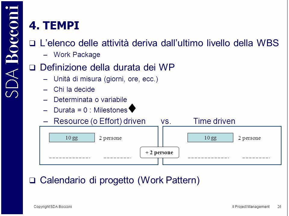 4. TEMPI L'elenco delle attività deriva dall'ultimo livello della WBS