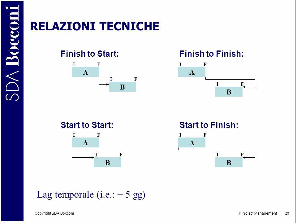 RELAZIONI TECNICHE Lag temporale (i.e.: + 5 gg)