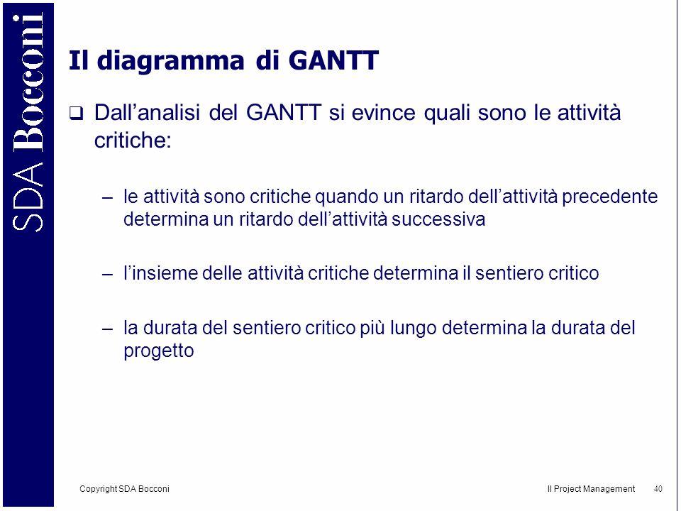 Il diagramma di GANTT Dall'analisi del GANTT si evince quali sono le attività critiche: