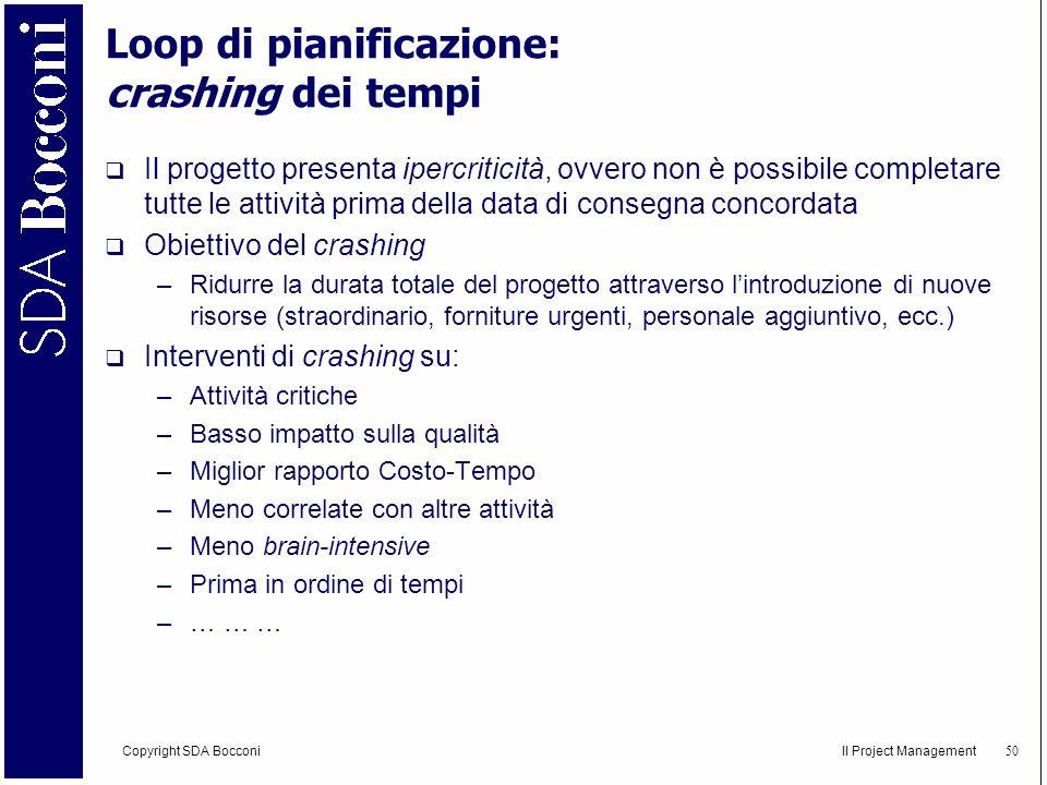 Loop di pianificazione: crashing dei tempi