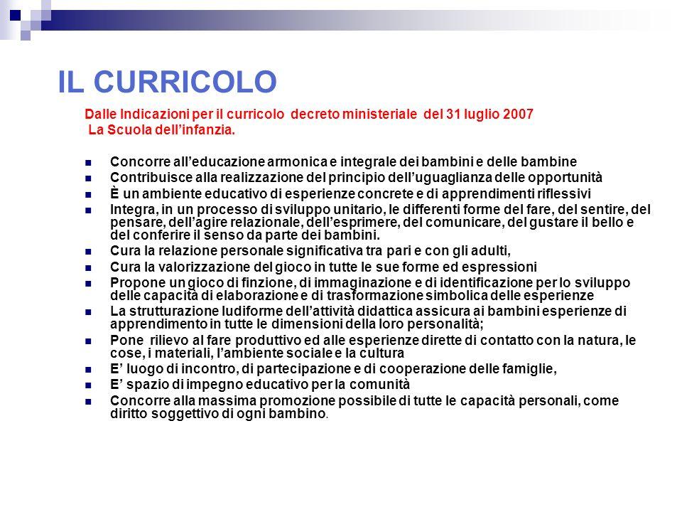 IL CURRICOLO Dalle Indicazioni per il curricolo decreto ministeriale del 31 luglio 2007. La Scuola dell'infanzia.