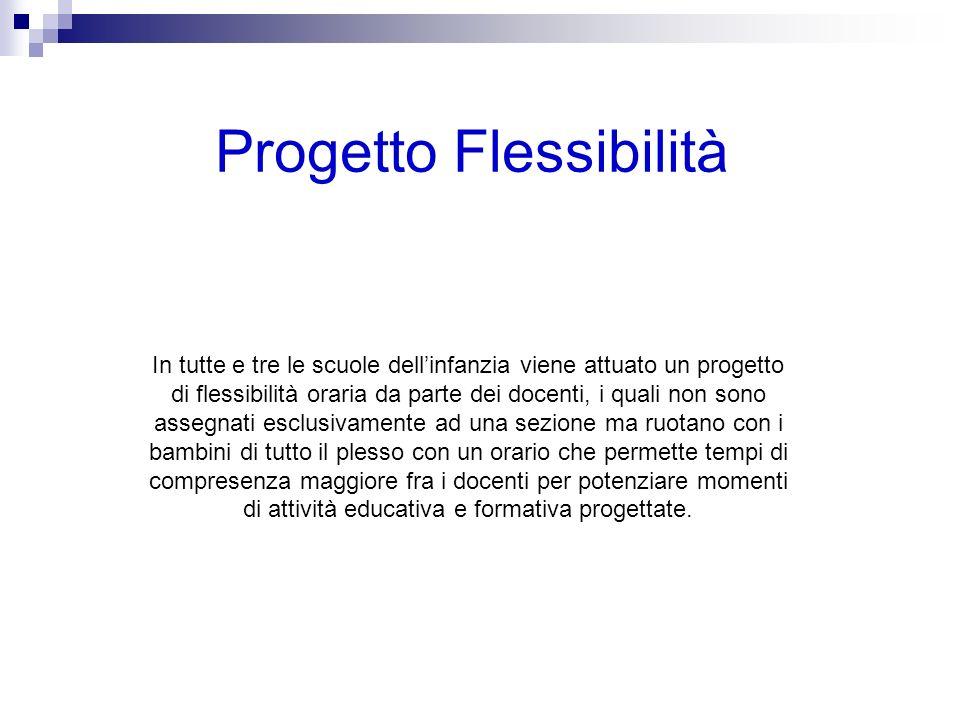 Progetto Flessibilità