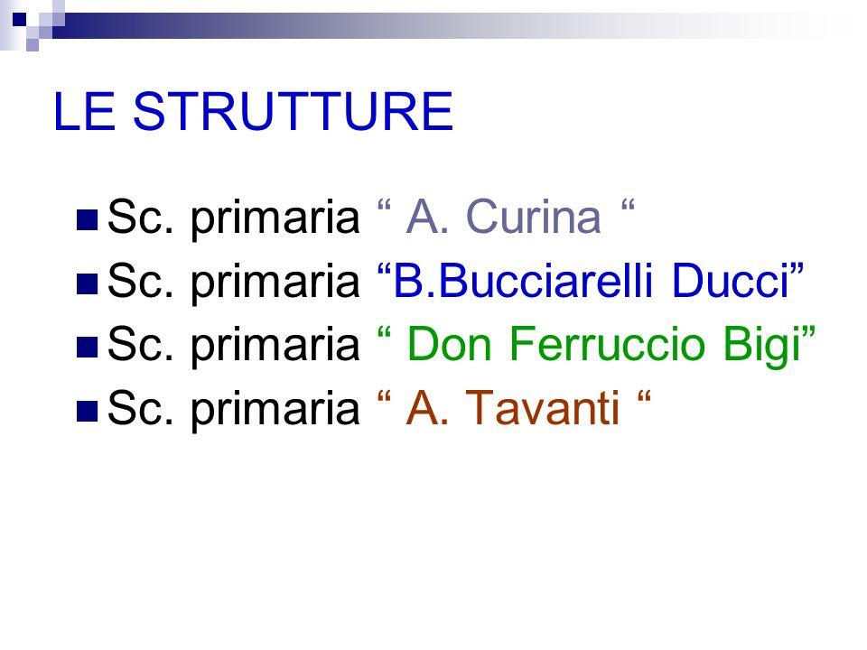 LE STRUTTURE Sc. primaria A. Curina