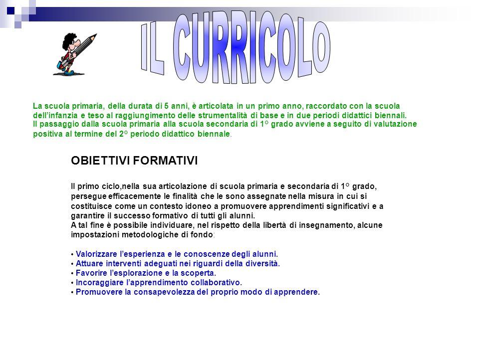 IL CURRICOLO OBIETTIVI FORMATIVI