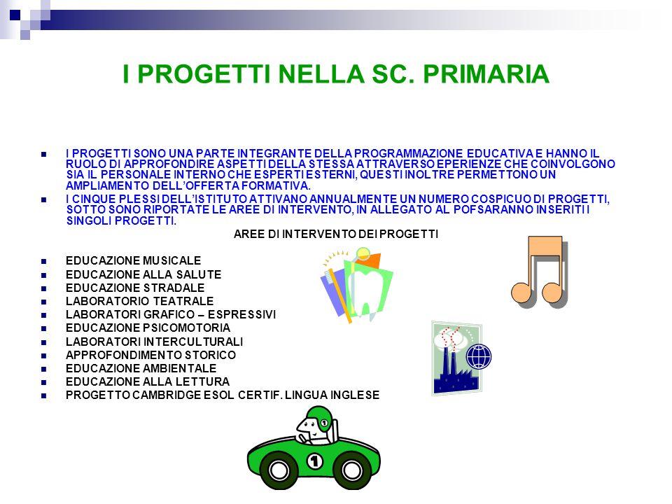 I PROGETTI NELLA SC. PRIMARIA