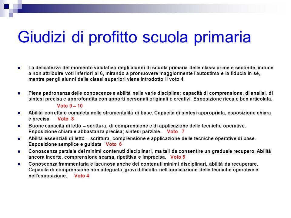 Giudizi di profitto scuola primaria