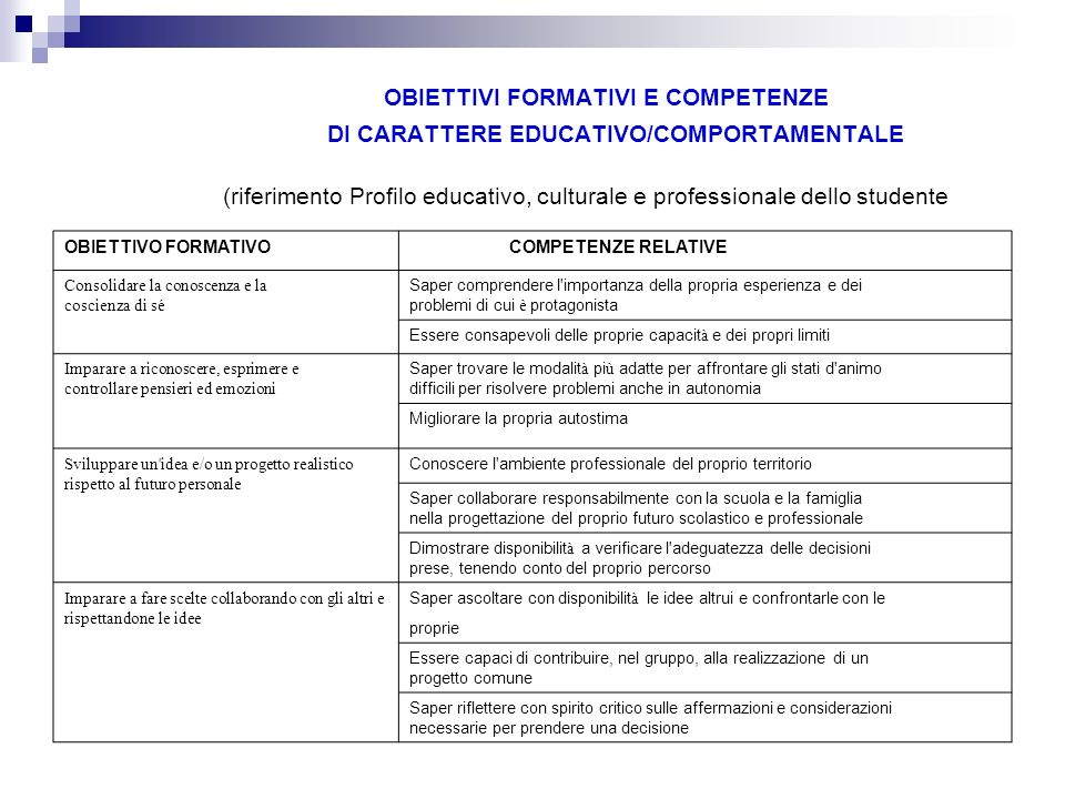 OBIETTIVI FORMATIVI E COMPETENZE DI CARATTERE EDUCATIVO/COMPORTAMENTALE (riferimento Profilo educativo, culturale e professionale dello studente