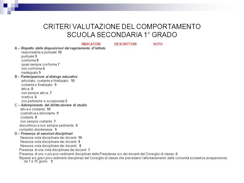 CRITERI VALUTAZIONE DEL COMPORTAMENTO SCUOLA SECONDARIA 1° GRADO