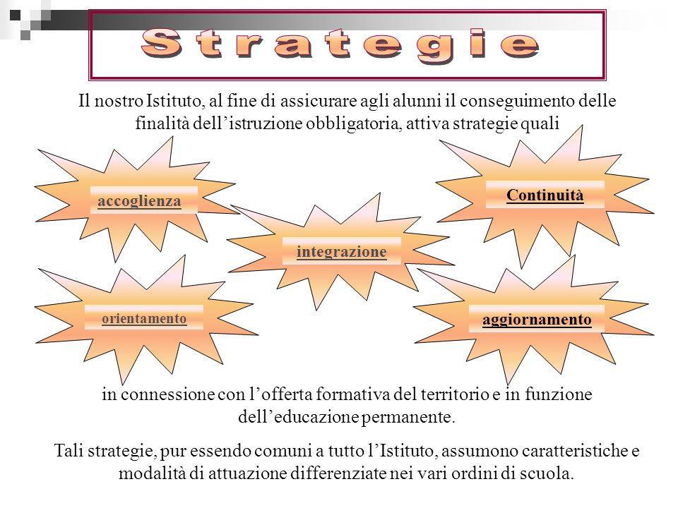 Strategie Il nostro Istituto, al fine di assicurare agli alunni il conseguimento delle finalità dell'istruzione obbligatoria, attiva strategie quali.