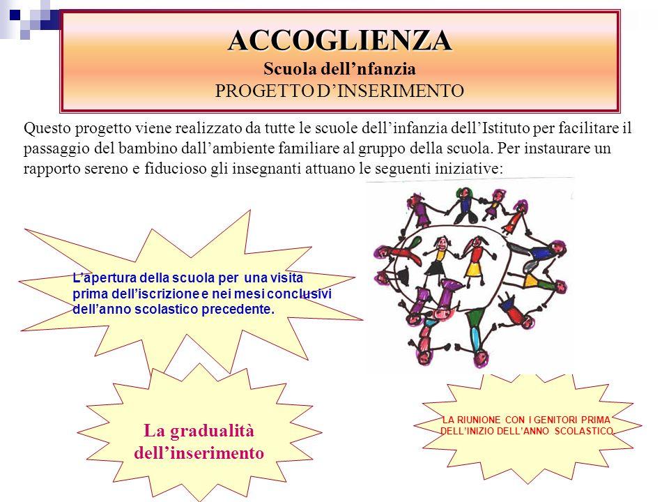 LA RIUNIONE CON I GENITORI PRIMA DELL'INIZIO DELL'ANNO SCOLASTICO.